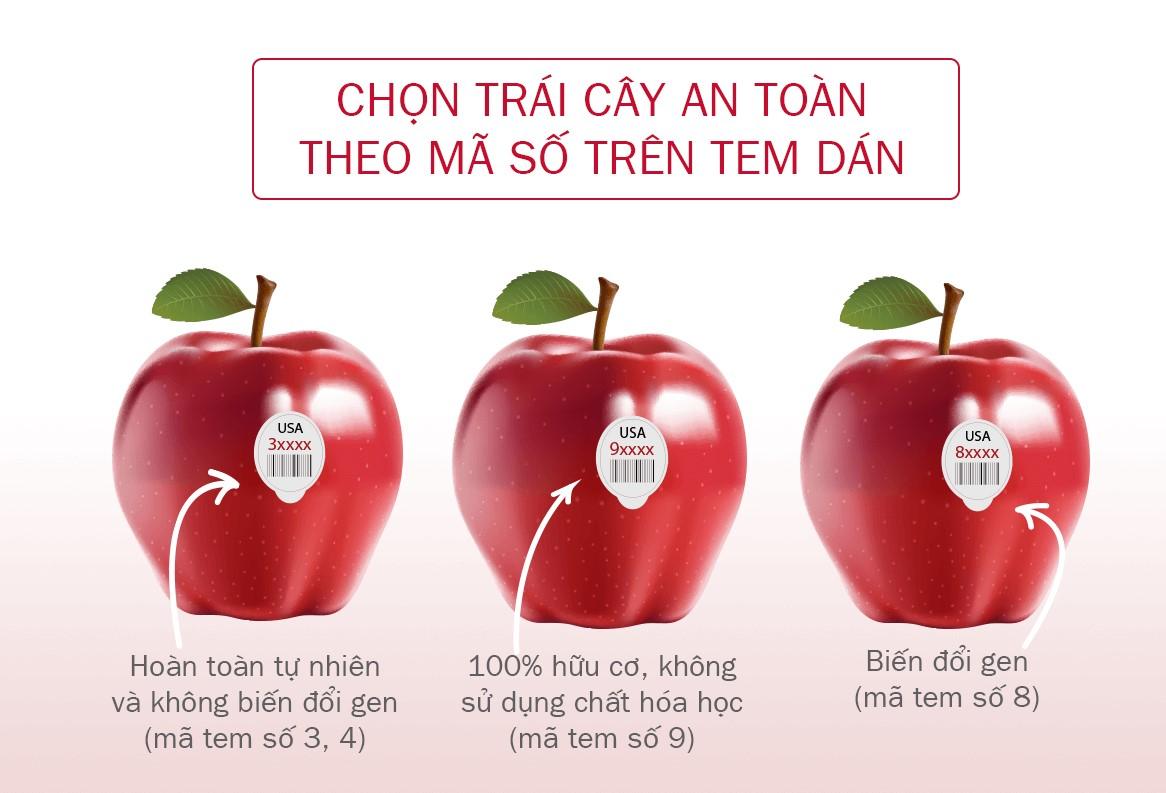Sử dụng tem dán trái cây để phân loại sản phẩm