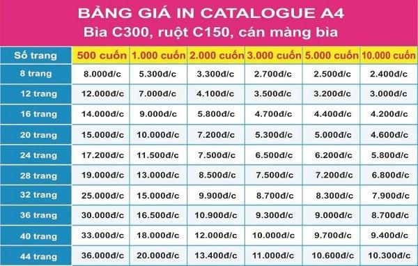 Bảng giá in catalogue khổ A4 (tham khảo)