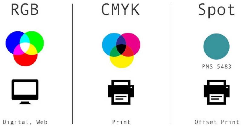 Có rất nhiều hệ màu in ấn khác nhau