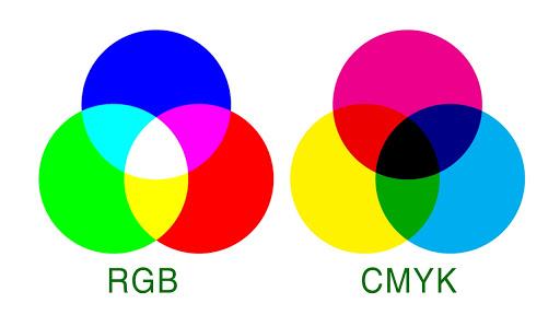 Nguyên tắc chuyển đổi hệ màu từ RGB sang CMYK