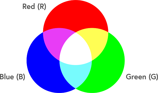 Nhóm màu chính của hệ RGB
