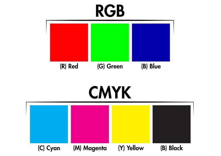 Tên viết tắt và màu cơ bản của hai hệ màu