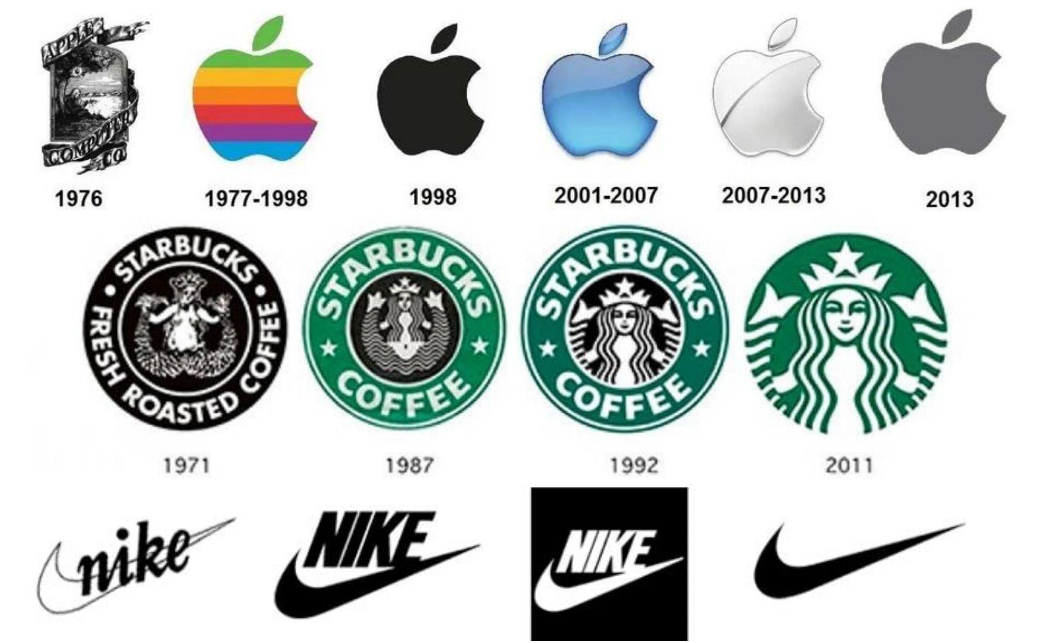 Thiết kế logo cần thể hiện được tính đặc trưng riêng của doanh nghiệp